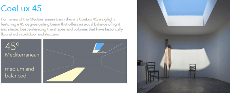 The Coelux 45 - a compromise between brightness and warmth