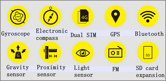 The Lenovo K3 basics