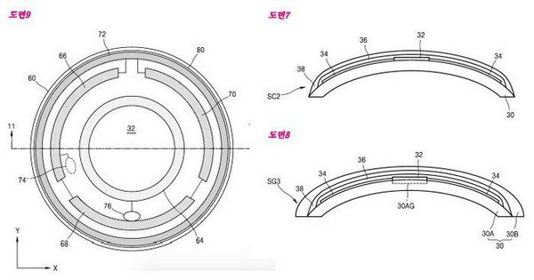 Patent diagram for Samsung's smart contact lenses.